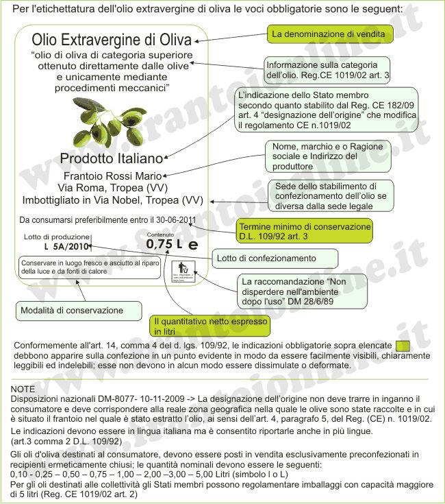 esempio-etichetta-olio